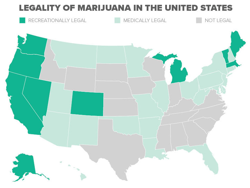 Legality of Marijuana in the US